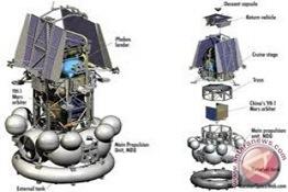Satelit-Phobos-Grunt