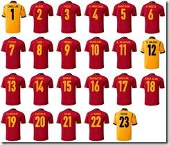 Números de España para la Eurocopa