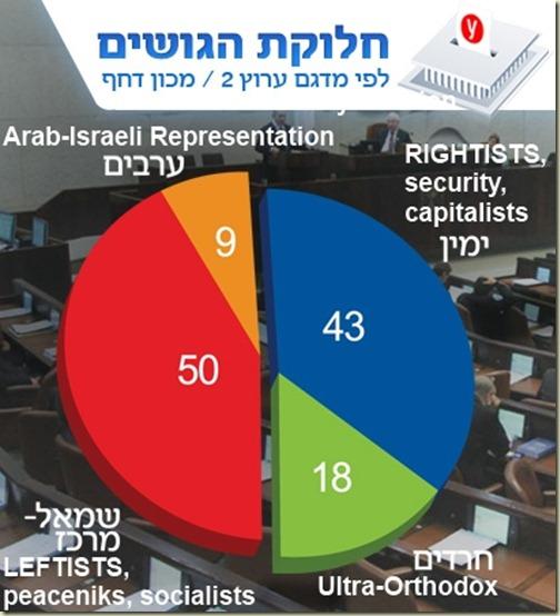 segments poll