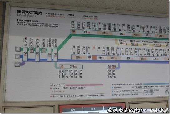 日本電車,這個是南海電鐵的路線圖,車廂坐起來很像我們的捷運,不過我也搞不清楚它在日本算不算捷運啦!