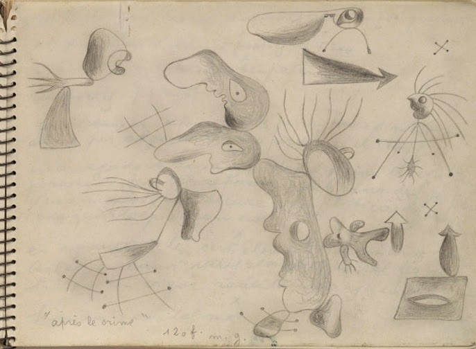 Joan Miró,  Après le crime