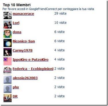 widget-top-dieci-membri