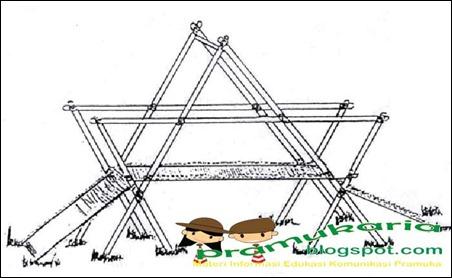 jembatan-kaki-delapan