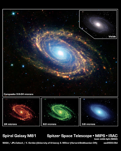 The magnificent spiral arms of the nearby galaxy Messier 81 are highlighted in this image from NASA's Spitzer Space Telescope. Located in the northern constellation of Ursa Major (which also includes the Big Dipper), this galaxy is easily visible through binoculars or a small telescope. M81 is located at a distance of 12 million light-years.The main image is a composite mosaic obtained with the multiband imaging photometer and the infrared array camera. Thermal infrared emission at 24 microns detected by the photometer (red, bottom left inset) is combined with camera data at 8.0 microns (green, bottom center inset) and 3.6 microns (blue, bottom right inset).A visible-light image of Messier 81, obtained with a ground-based telescope at Kitt Peak National Observatory, is shown in the upper right inset. Both the visible-light picture and the 3.6-micron near-infrared image trace the distribution of stars, although the Spitzer image is virtually unaffected by obscuring dust. Both images reveal a very smooth stellar mass distribution, with the spiral arms relatively subdued.As one moves to longer wavelengths, the spiral arms become the dominant feature of the galaxy. The 8-micron emission is dominated by infrared light radiated by hot dust that has been heated by nearby luminous stars. Dust in the galaxy is bathed by ultraviolet and visible light from nearby stars. Upon absorbing an ultraviolet or visible-light photon, a dust grain is heated and re-emits the energy at longer infrared wavelengths. The dust particles are composed of silicates (chemically similar to beach sand), carbonaceous grains and polycyclic aromatic hydrocarbons and trace the gas distribution in the galaxy. The well-mixed gas (which is best detected at radio wavelengths) and dust provide a reservoir of raw materials for future star formation.The 24-micron multiband imaging photometer image shows emission from warm dust heated by the most luminous young stars. The infrared-bright clumpy knots within the