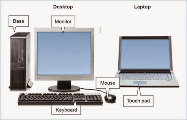 wpid-types-of-computers