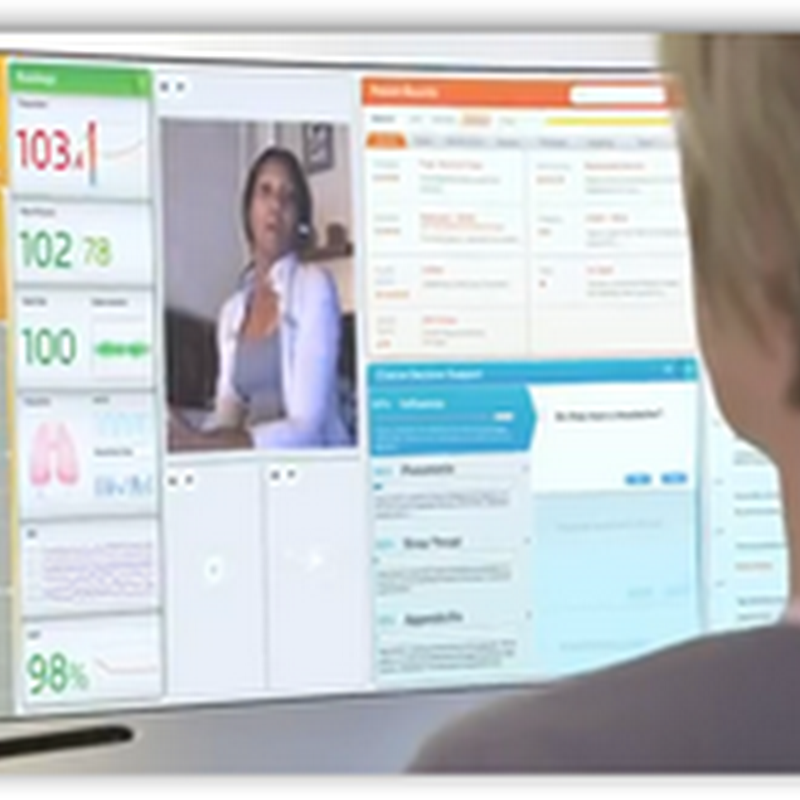 Insights from the ER–USCD San Diego Working on Developing A New Care Model Revolving Around Patient Care With Remote Technology-Video