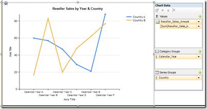 SSRS Chart