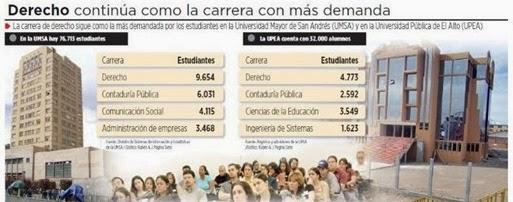 estudiantes-el-alto-2013-bolivia-informa
