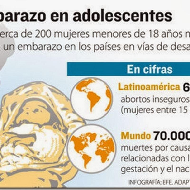 20.000 mujeres menores de 18 años dan a luz cada día (Informe)