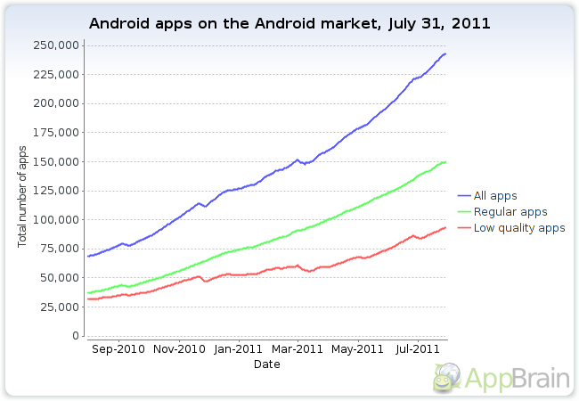[number-of-android-apps%255B26%255D.png]