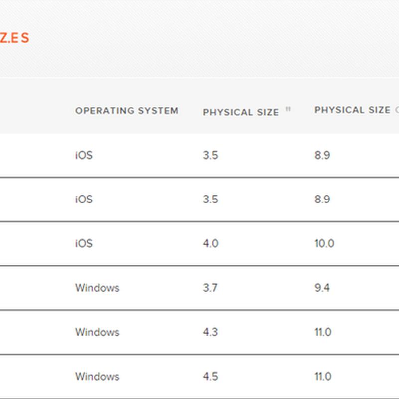 Screen siz.es, para encontrar los tamaños de dispositivos más populares
