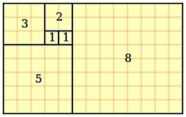Blocos de Fibonacci