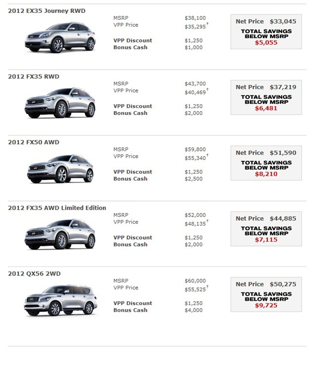 Nissan Employee Lease Prices >> Nissan and Infiniti Offer Employee Pricing and Financing to Replace Cars Damaged by Sandy