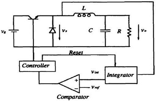 One-Cycle Control Circuit Diagram