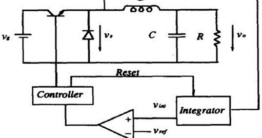 implementation of one cycle control technique for buck converter