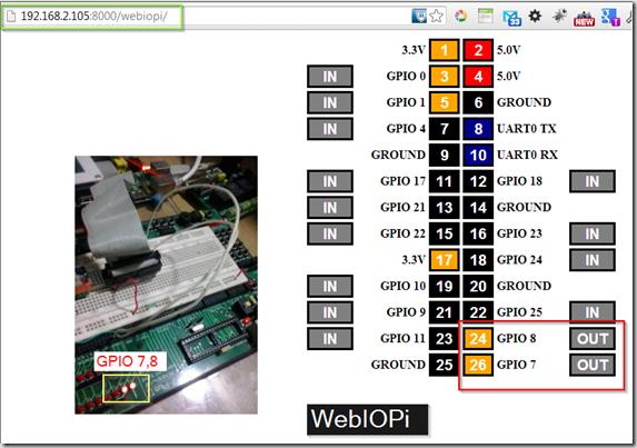 WebIOPi control Raspberry pi 's GPIO