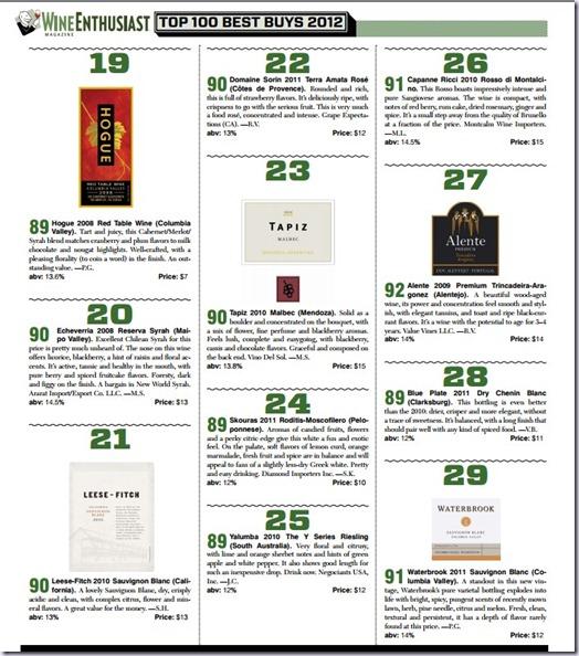 best-value-wines-vinhoedelicias3