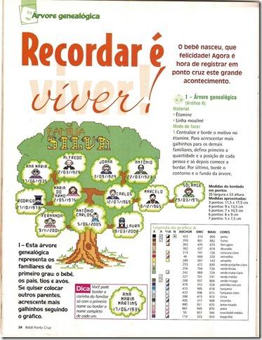 arvore-genealogica-ponto-cruz-esquema-motivo-grafico-nascimento