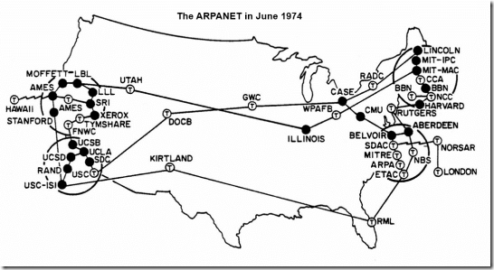 ARPANET June 1974