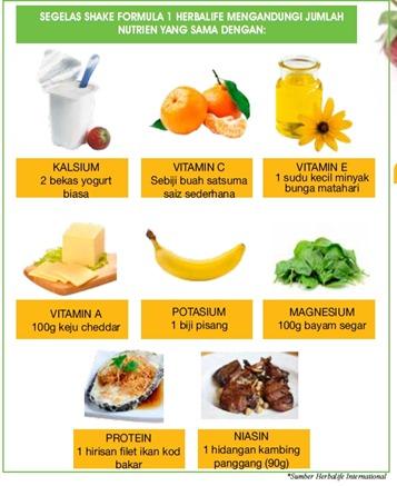 khasiat formula 1
