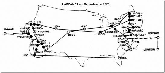 ARPANET Setembro 1973