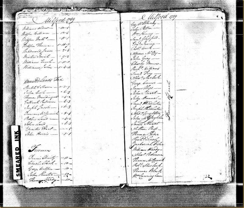 Pennsylvania, Tax and Exoneration, 1768-1801 pg 125