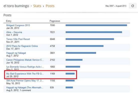 Blog Stats May 2007-August 2013