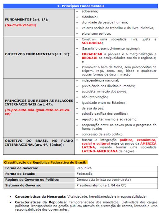 1 - Download - Resumo atualizado de TODA a Constituição Federal - até a EC 81.2014 - amostra