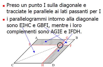 Libro I - Elementi di Euclide, Proposizione 43