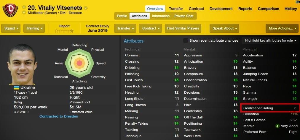 [Goalkeeper%2520rating%255B4%255D.jpg]