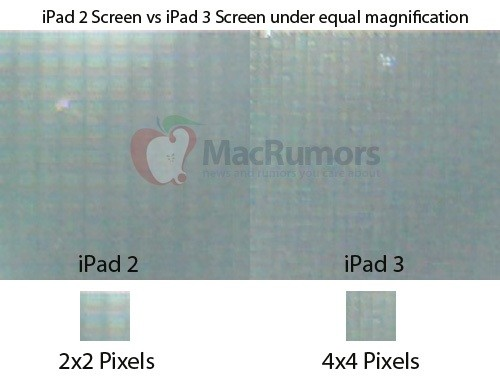 【Retina】iPad3のディスプレイが流出【きたこれ】