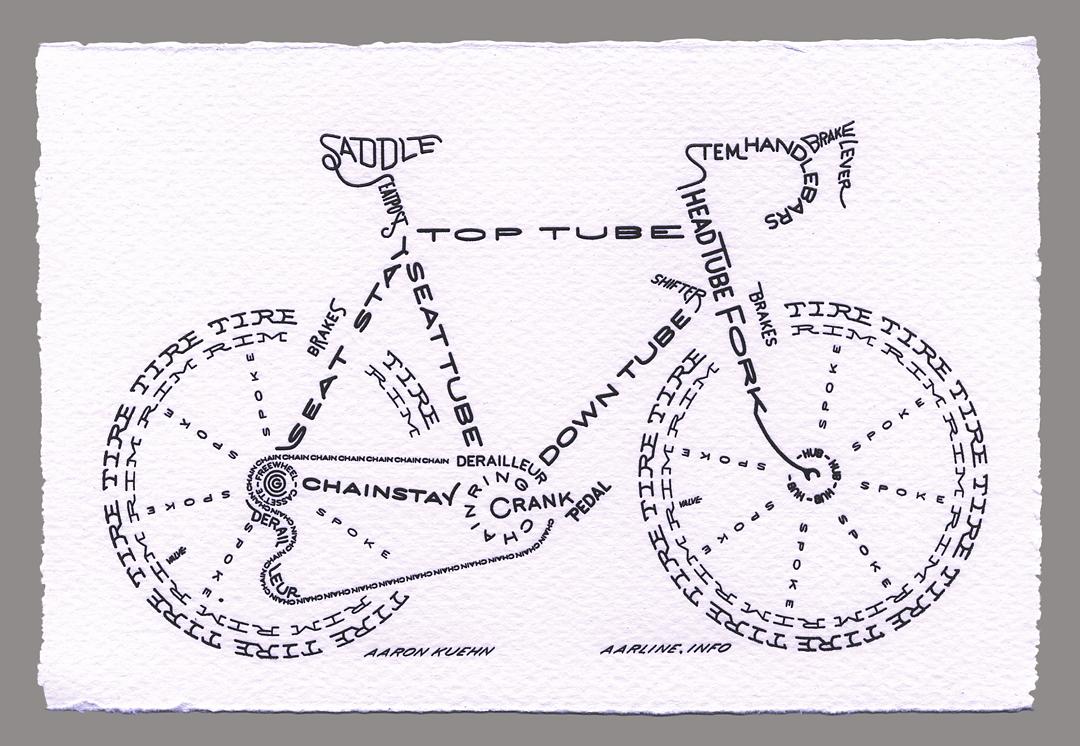 [BicycleTypogram_mini_Black2%255B3%255D.png]