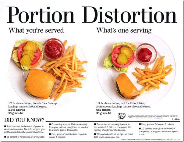 portion distortion 1