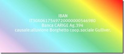 codice-IBAN