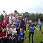 Østmesterskaber for ungdomshold