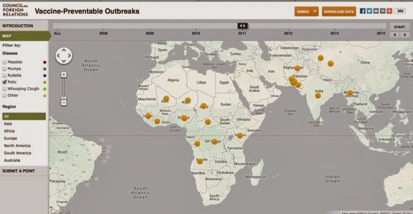 Polio outbreaks 2011