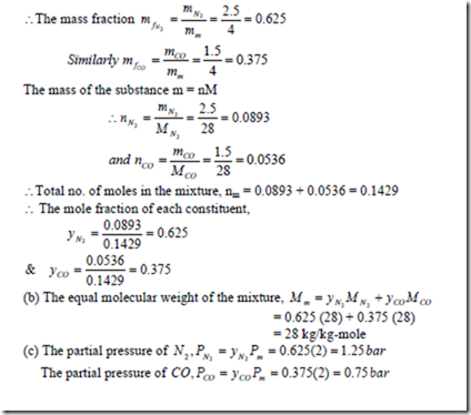 gas constant for co2