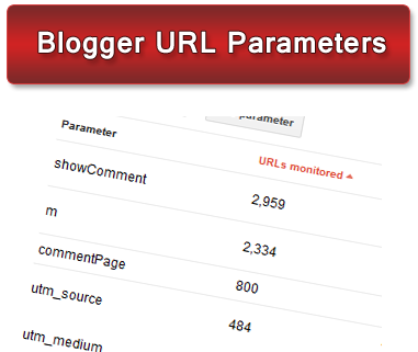 configure blogger url parameters
