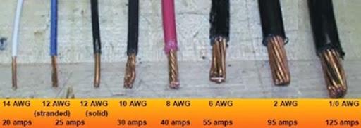 when 12 gauge wire is not 12 gauge audio science review asr forum rh audiosciencereview com