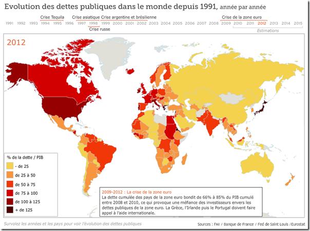 Dette publiques des États souverains. 2012