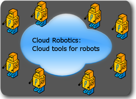 cloud_robotics_concept