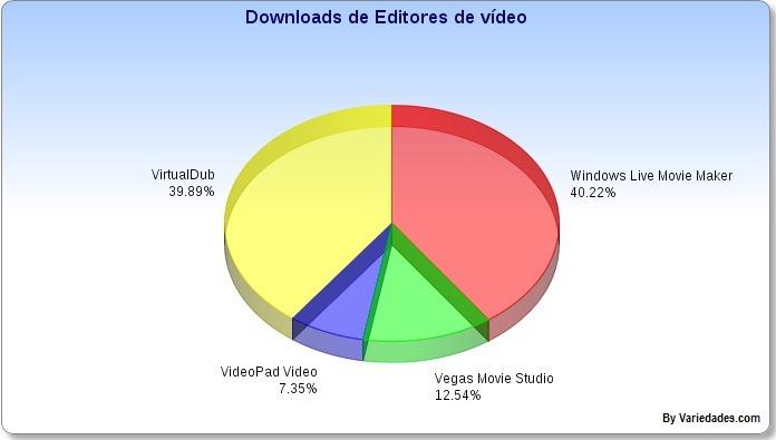[Editores%2520de%2520v%25C3%25ADdeo%255B5%255D.jpg]