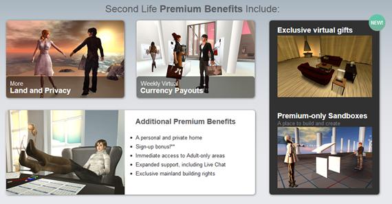 Second Life Premium