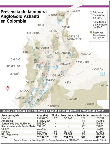 AGLO EN COLOMBIA