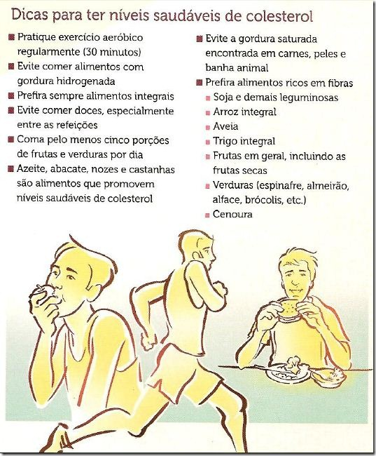 Dicas sobre controle de colesterol