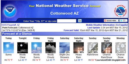 Cottonwood weather