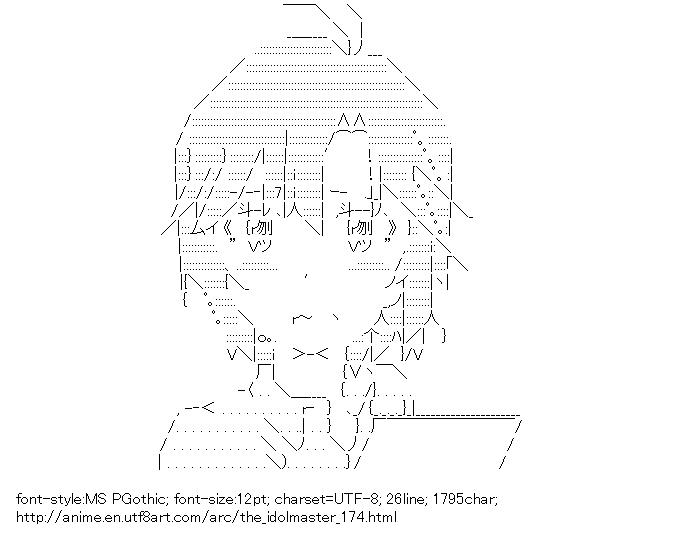 [AA]Kikuchi Makoto (The Idolmaster)