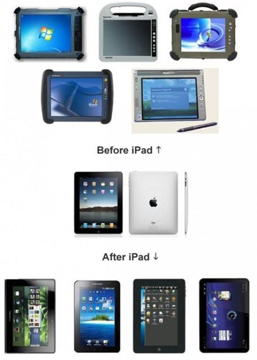 iPad is everywhere