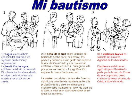 El bautismo para COLOREAR niños - Imagui