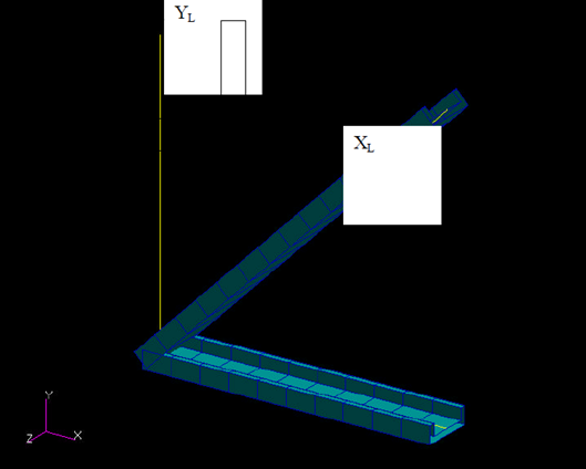 orientation of the cross section on the 2 beams